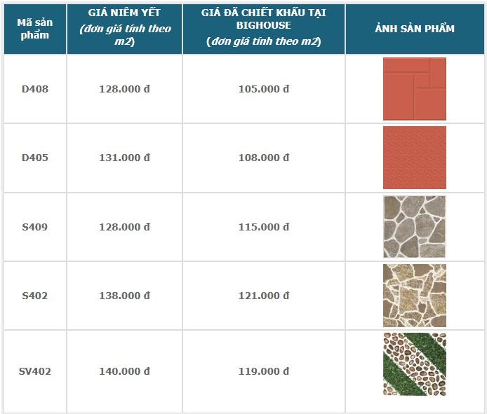 giá gạch lát nền 40x40 tại hà nội