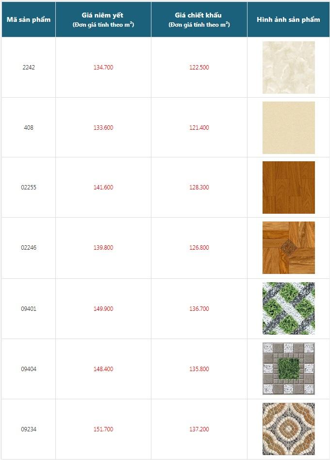 giá gạch lát nền 400x400 giá rẻ