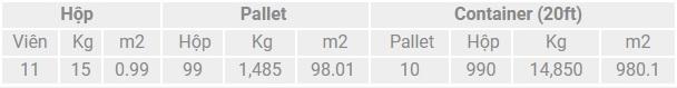 thông số kỹ thuật gạch Viglacera KS3642