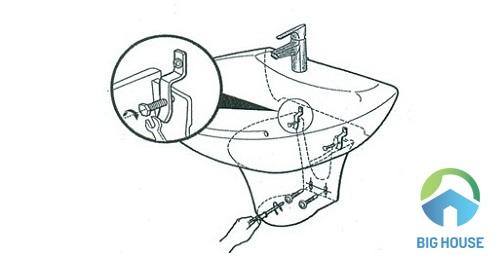 cách lắp chậu rửa mặt viglacera âm bàn