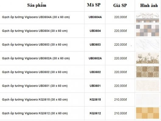 báo giá gạch ốp bếp viglacera