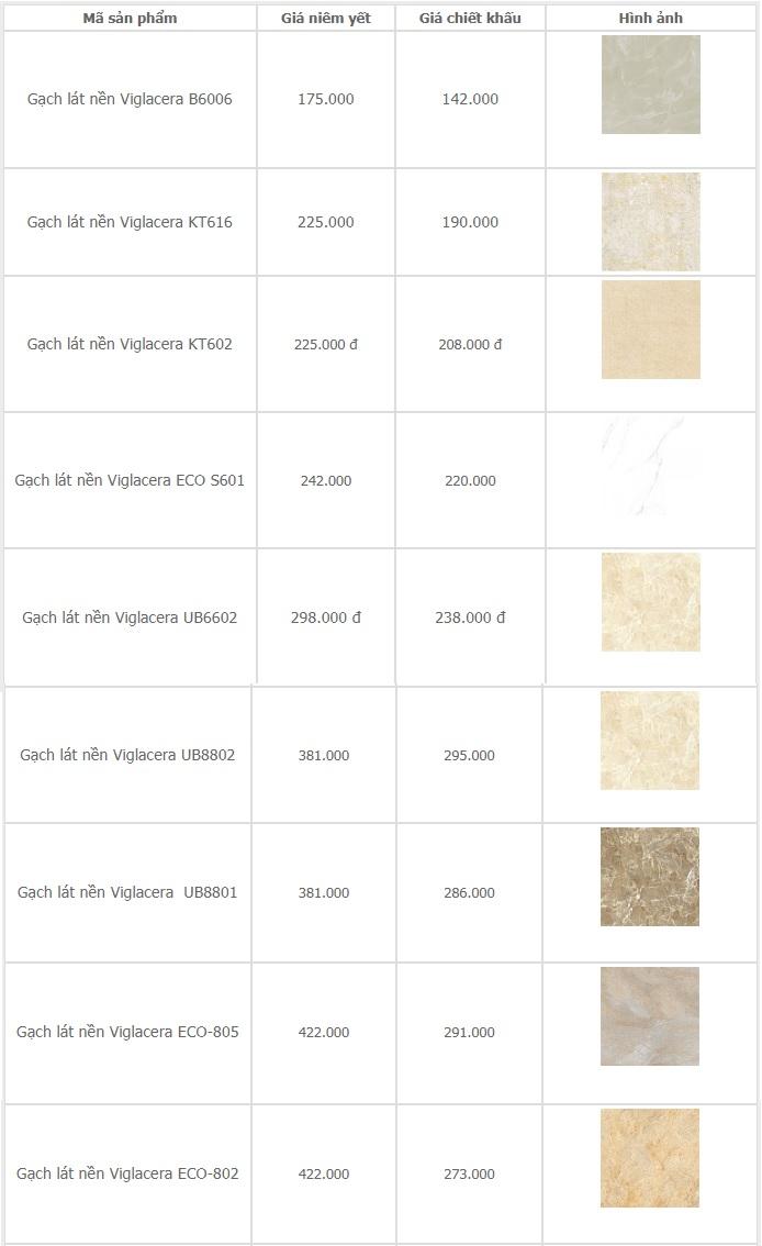 giá gạch giả đá Viglacera
