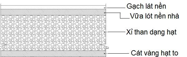 cách lát gạch chống nồm