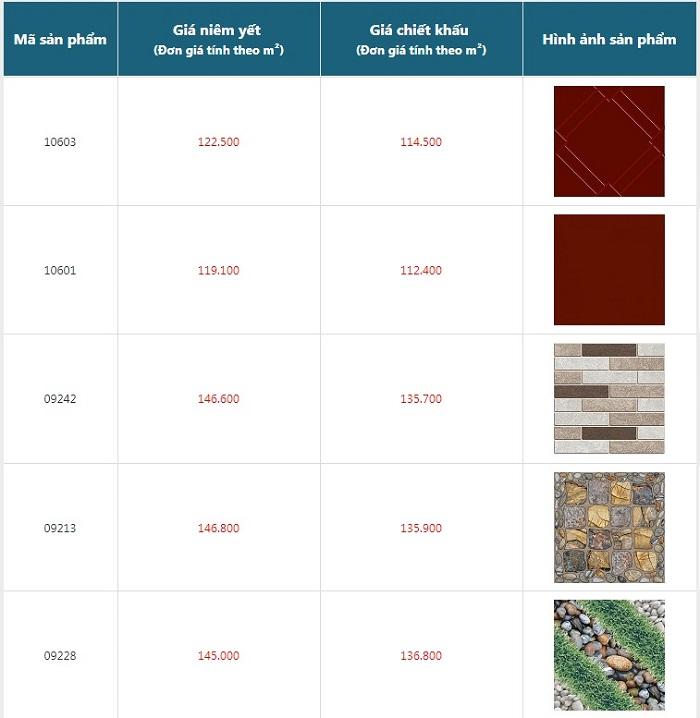 Bảng giá gạch ngoại thất Prime