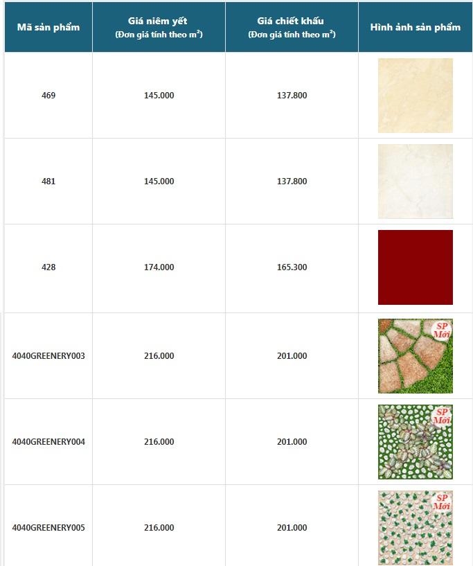 giá gạch ceramic 400x400 Đồng Tâm