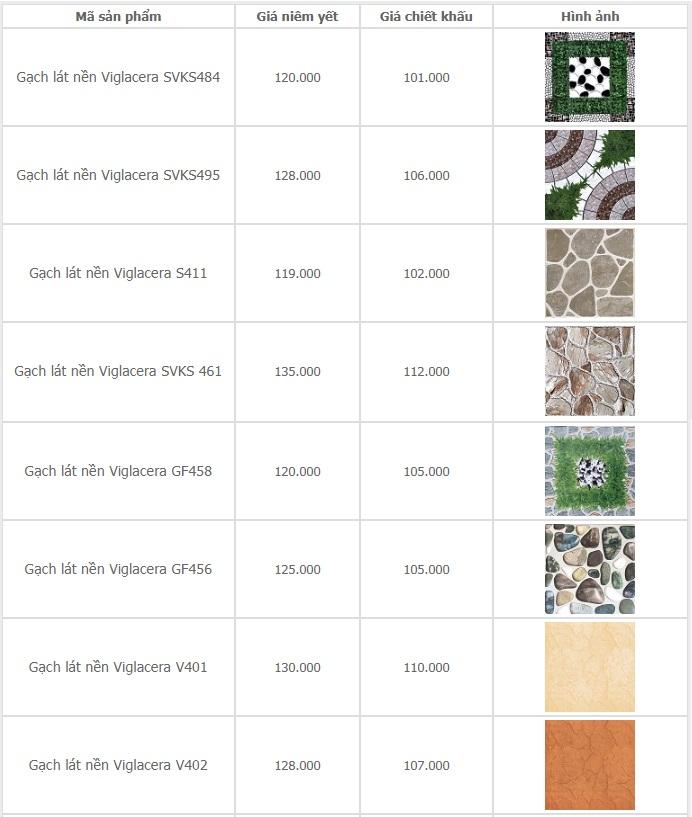 giá gạch ceramic 400x400 Viglacera
