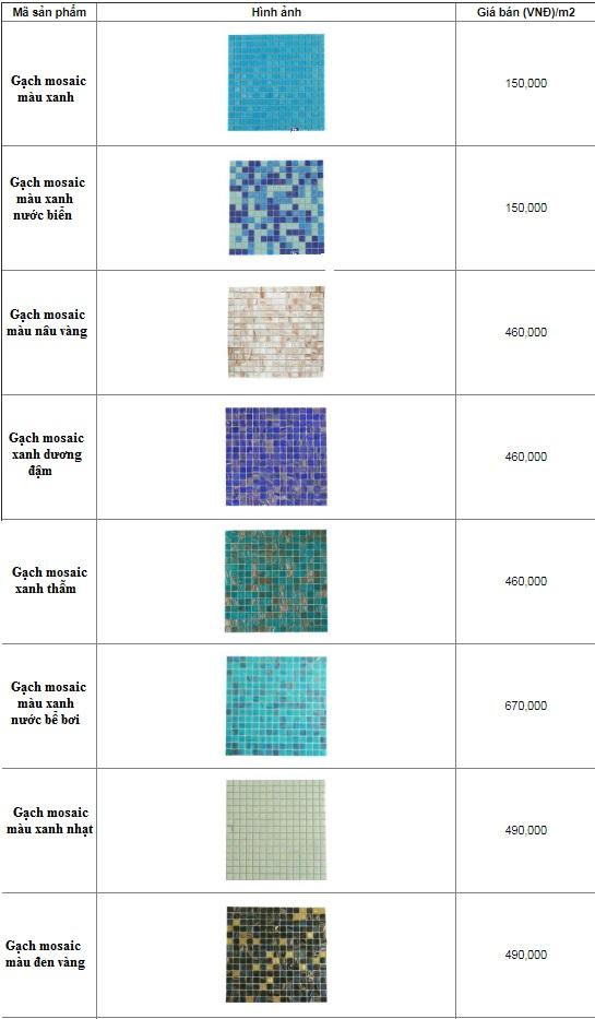 giá gạch mosaic ốp bếp