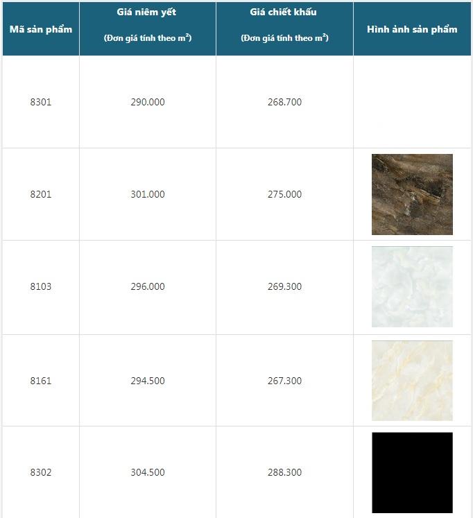 Giá gạch Tasa 80x80 ưu đãi