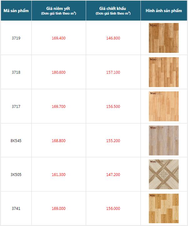 giá gạch lát nền 50x50 Vitto vân gỗ