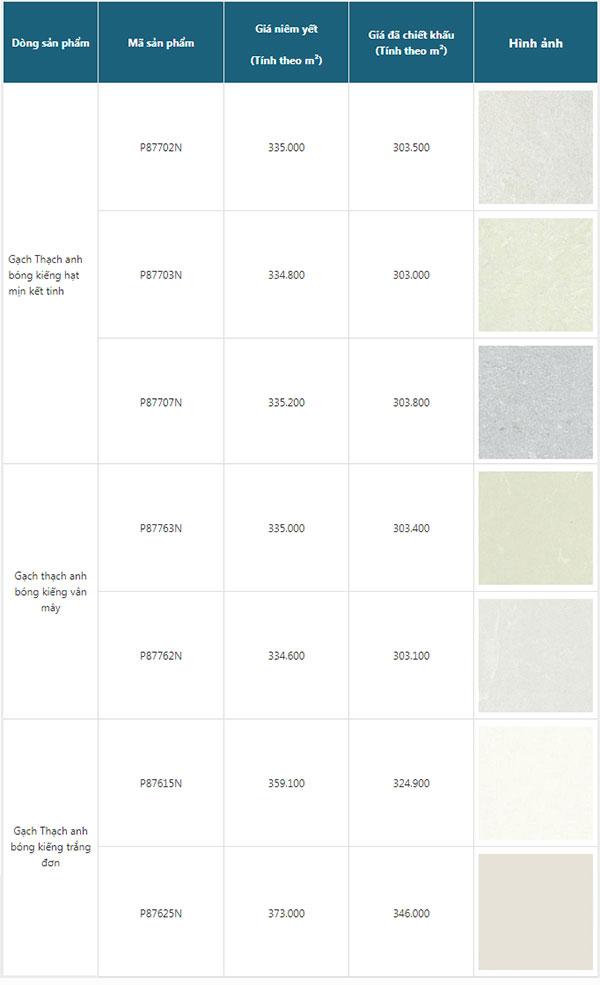 giá gạch lát nền bóng kiếng Taicera 80x80