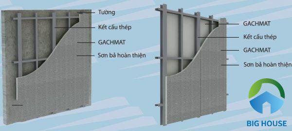 Sử dụng gạch mát chống nóng để ốp vách kết cấu thép