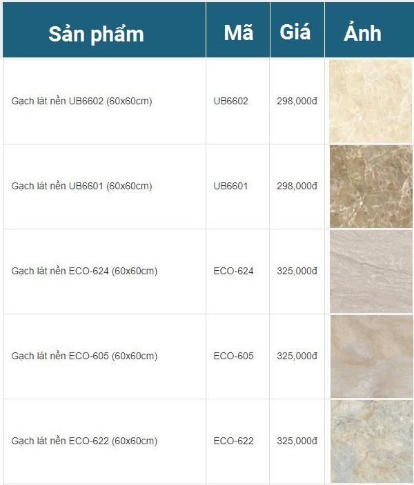 giá gạch granite 600x600 Viglacera