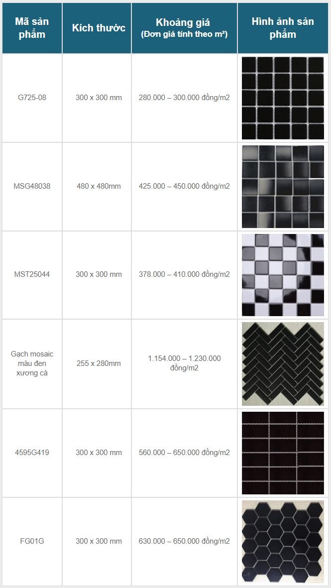 giá gạch mosaic màu đen