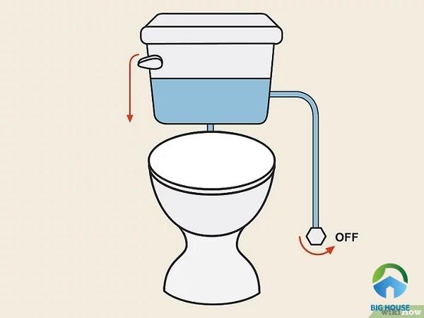 nguyên nhân bồn cầu bị rò nước