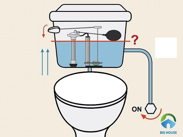 xử lý bồn cầu bị rỉ nước bằng cách chỉnh lại phao bồn cầu