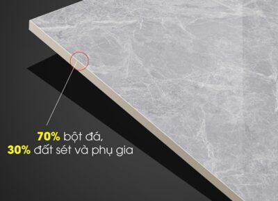 Gạch granite là gì? Báo giá chi tiết và TOP mẫu gạch Đẹp 2021